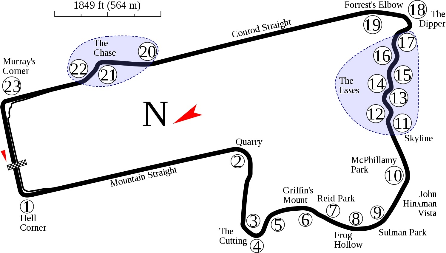 "The Mount Panorama circuit is rather more interesting than the Daytona one. Like the girls in the Petticoat Junction TV series ""Lots of curves you bet..."". Though seeing it in a two dimensional map really doesn't do it justice."