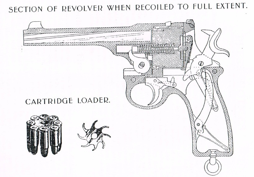 Cutaway drawing of the Webley Fosberry Automatic Revolver in 38ACP and the moon clip used to load ammunition. (Picture courtesy forgottenweapons.com)