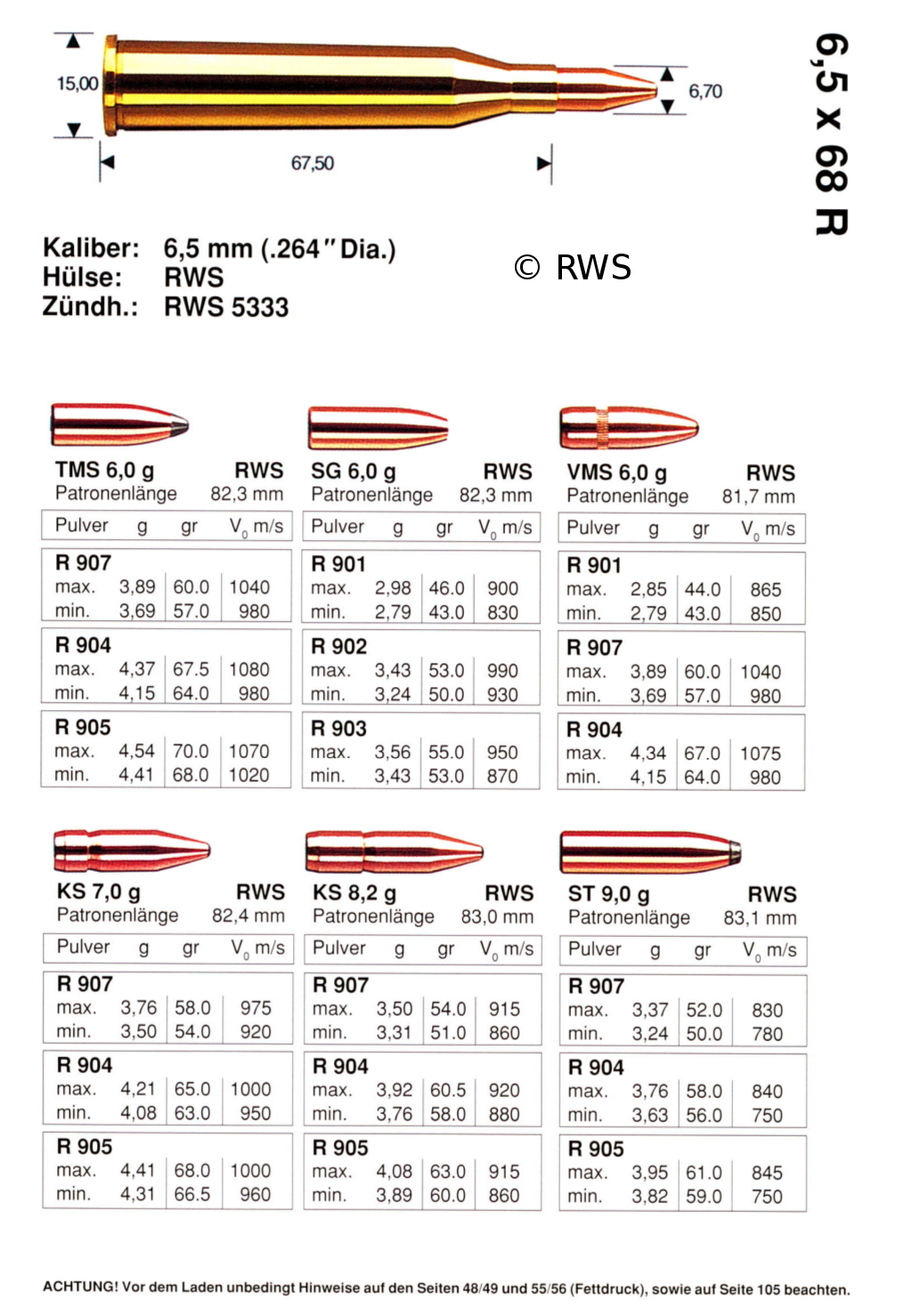 6.5x68R-RWS