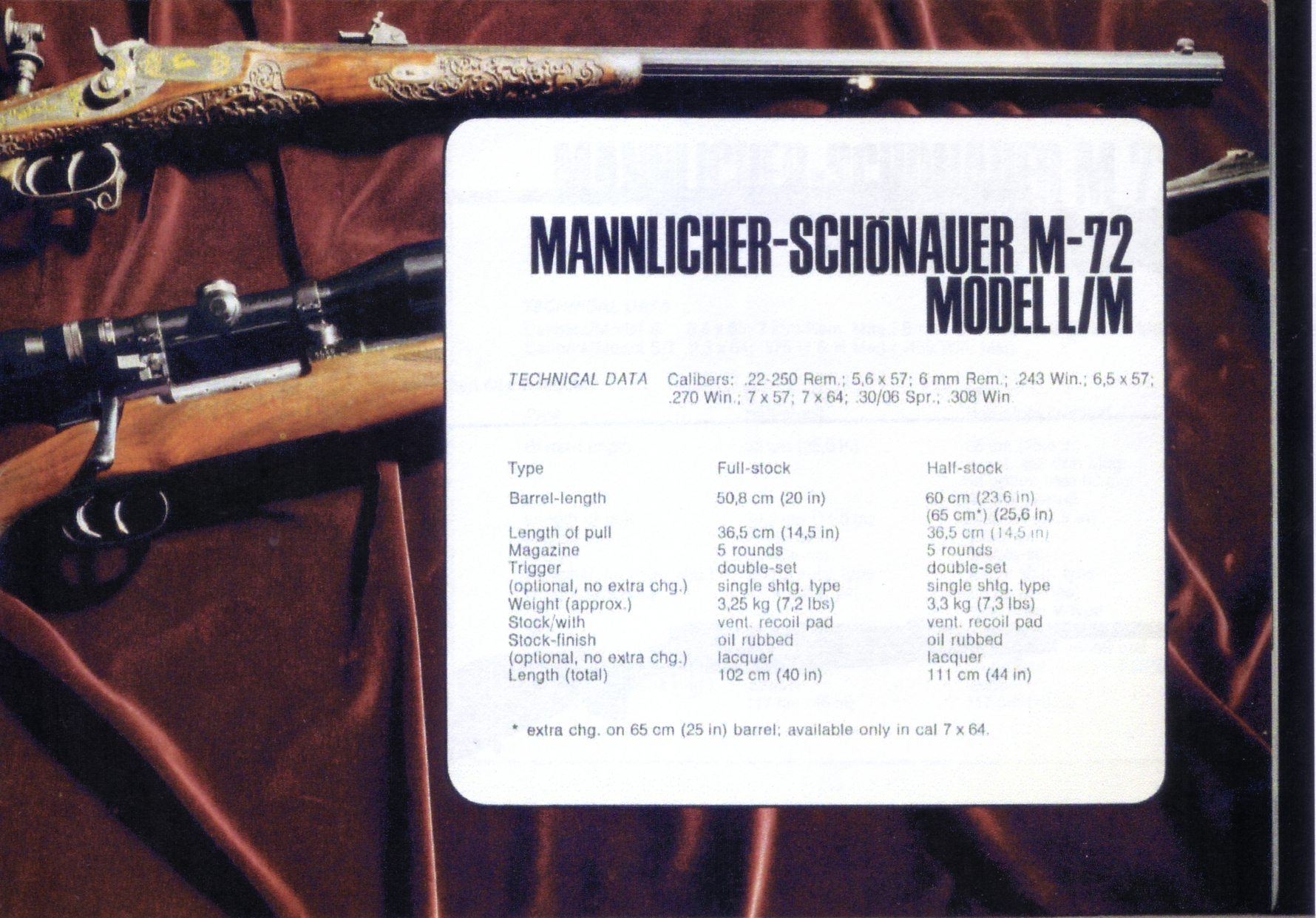 The Mannlicher-Schönauer M72 Model L/M specifcations and caliber options. (Picture from the original Steyr catalog and courtesy of Steyr.)