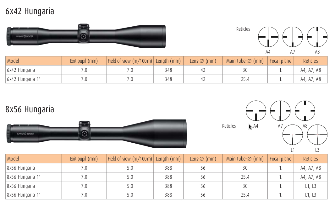 "The Schmidt and Bender ""Hungaria"" line of fixed power rifle-scopes (Picture courtesy of Schmidt and Bender)."