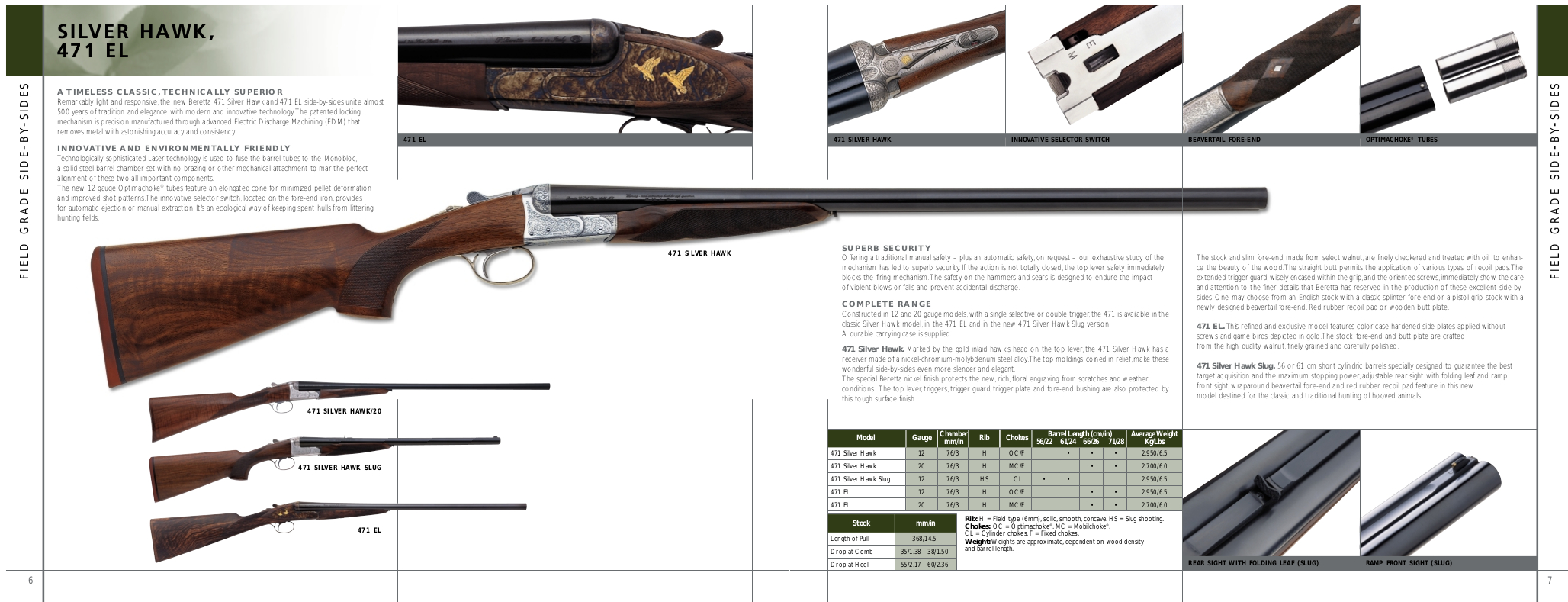 The various models of the Beretta Silver Hawk 471 range. (Picture courtesy Beretta)