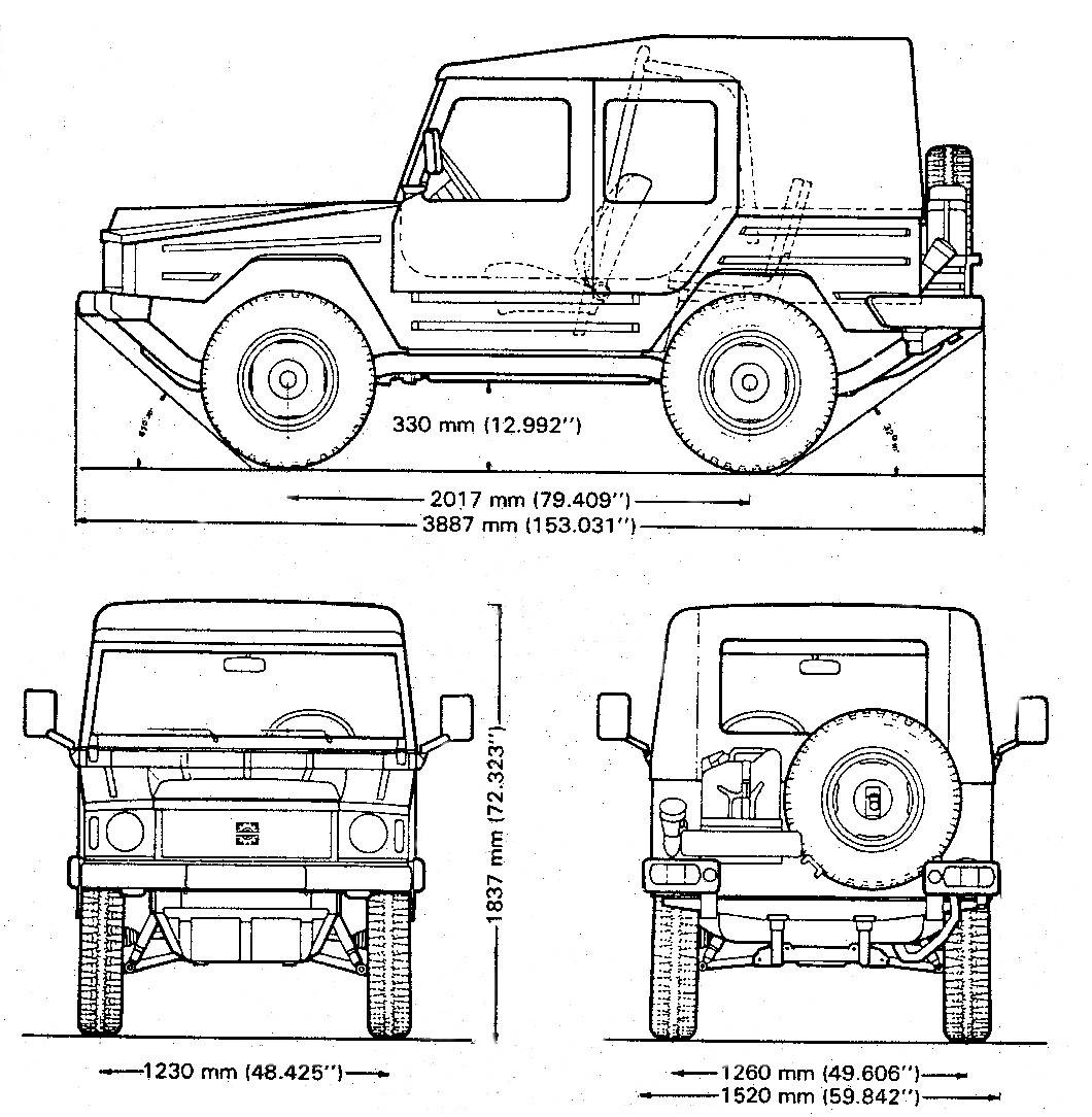 The VW Iltis is a jeep sized vehicle but with more technical refinement than an WWII Jeep. (Picture courtesy http://campingcdn.blogspot.com.au)