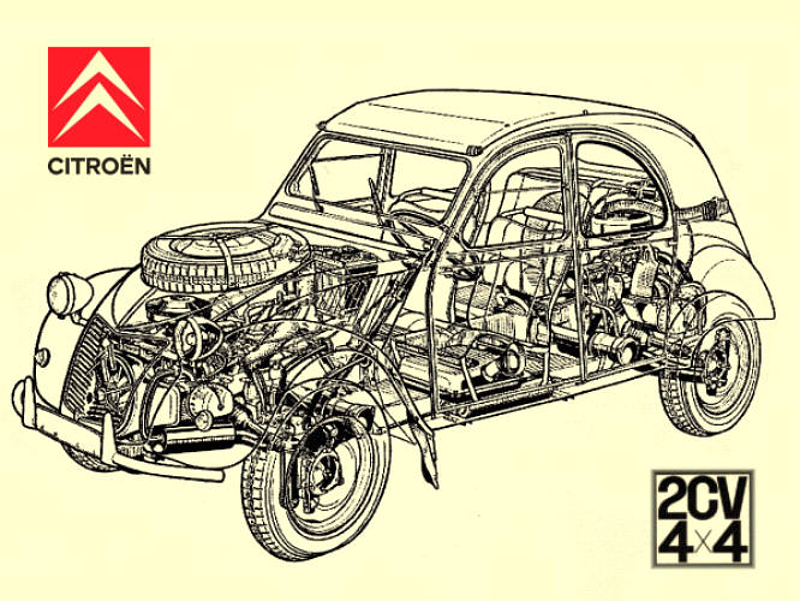 Cross sectional diagram shows the simple and sensible layout of the Citroën 2CV Sahara. (Picture courtesy autoruote4x4.com)
