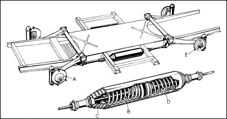 Suspension System Of The 2cv Was Kept Simple And Rugged Picture Courtesy Autospeed: Citroen Engine Parts Diagram At Hrqsolutions.co