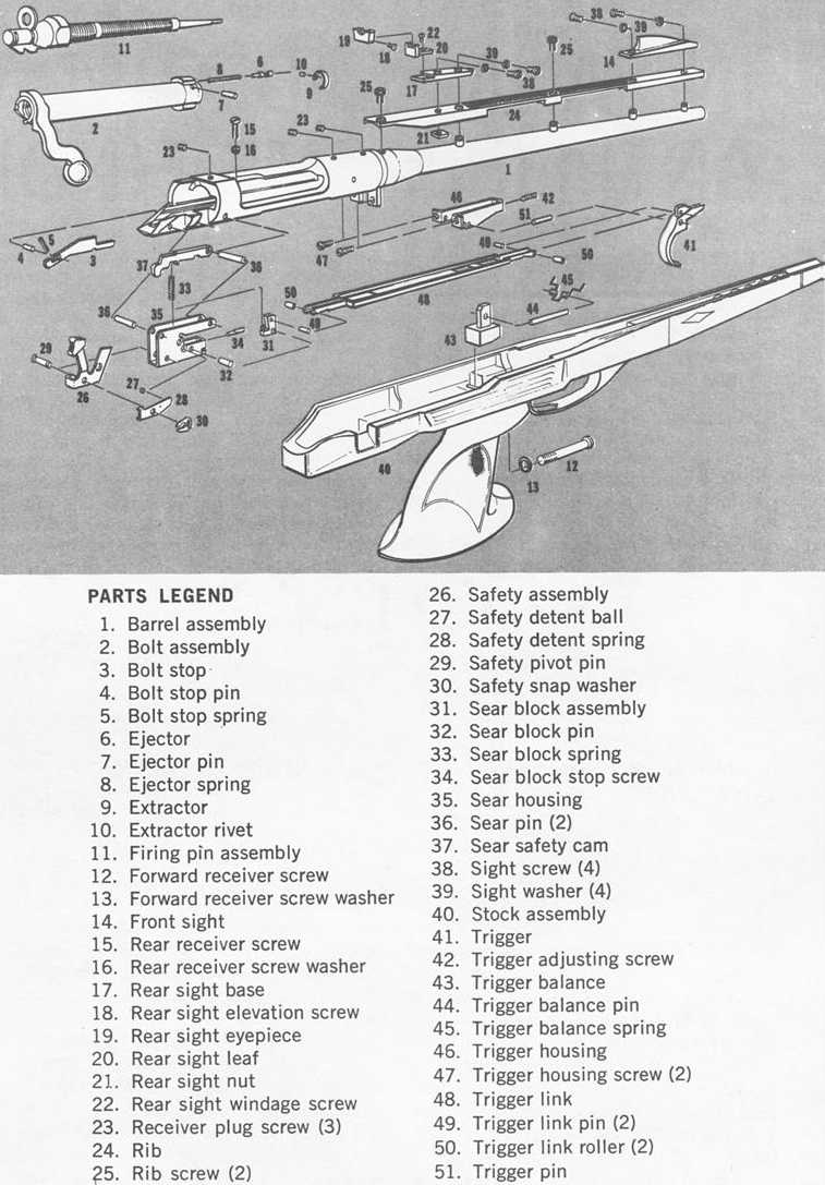 Exploded diagram shows the extensions used to move the trigger forward in the XP-100. (Picture courtesy stevespages.com).