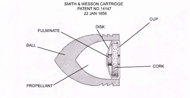As can be seen Hunt's Rocket Ball is quite close to the centre fire cartridge design that would later render it obsolete. (Picture courtesy easygunsmithing.com).
