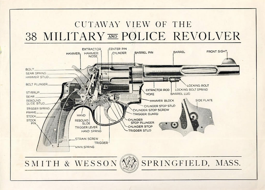 The Smith & Wesson Model 10 has undergone various refinements over it's 117years of production. (Picture courtesy smith-wessonforum.com).