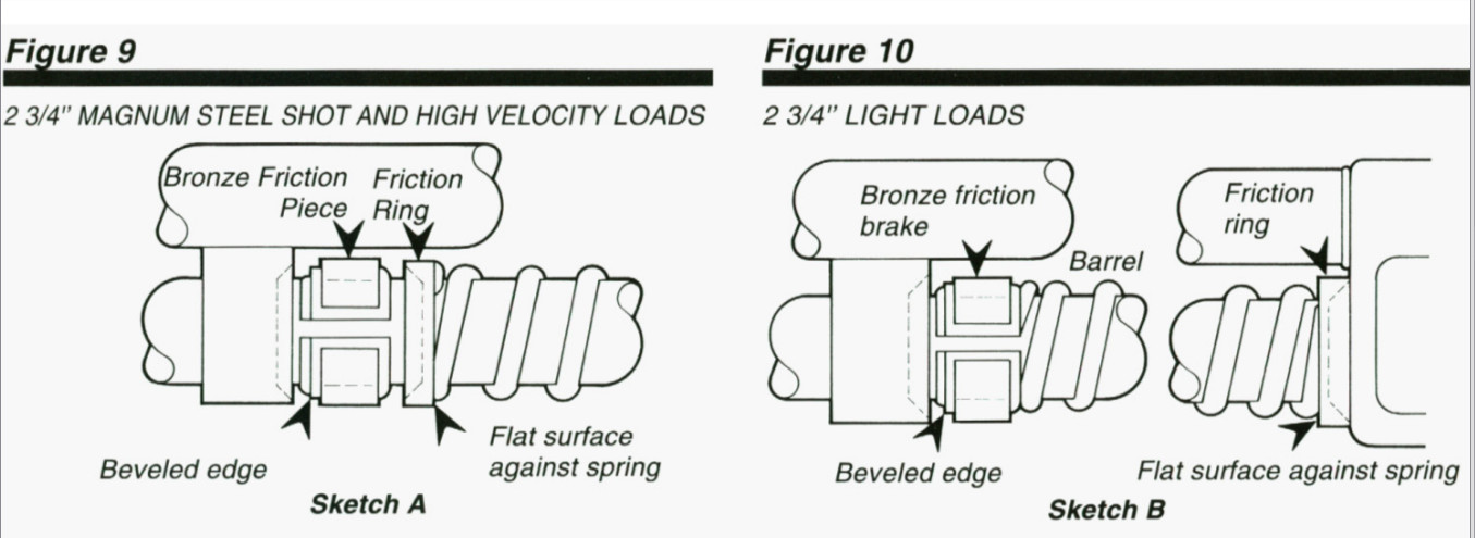 This diagram taken from Browning's instruction book for the Auto 5 shows the bronze friction piece and the friction ring. (Picture courtesy Browning).