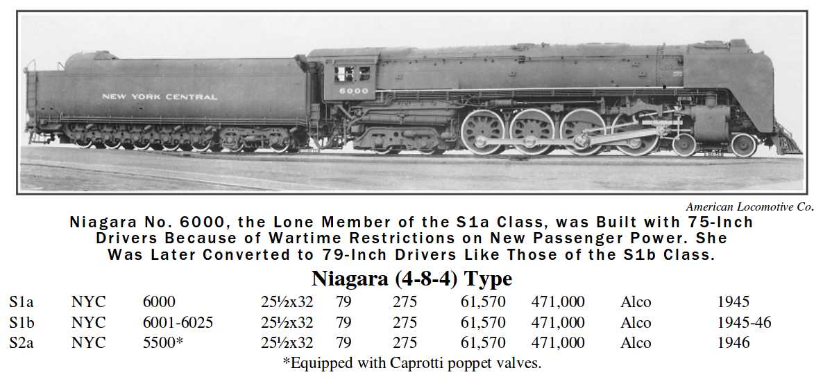 Alco built the Niagara in three Classes, the S1a, S1b and the S2a. (Picture courtesy railarchive.net).