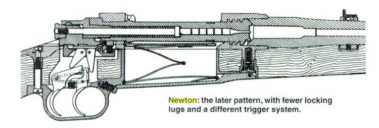 "Diagram of Charles Newton's bolt action from ""Rifles of the World"" By John Walter."