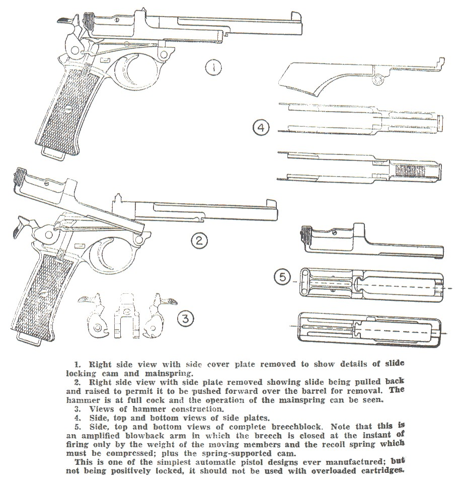 "Instructions for field stripping the Mannlicher Model 1901/5. (Courtesy ""Mannlicher Rifles and Pistols"", by Walter H.B. Smith, The Military Service Publishing Company, Harrisburg, Pennsylvania, 1947)"