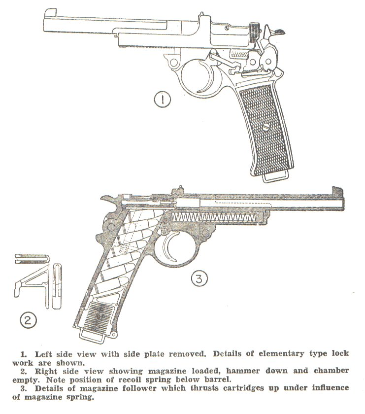 "Cross sectional diagram of the Mannlicher Model 1901/5. (Courtesy the book ""Mannlicher Rifles and Pistols"", by Walter H.B. Smith"