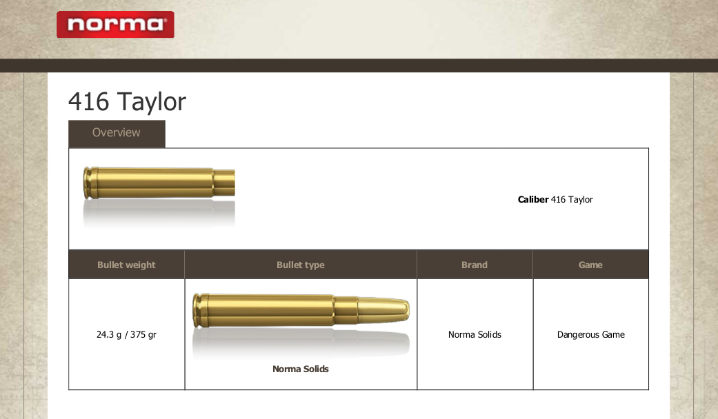 Norma .416 Taylor ammunition cases