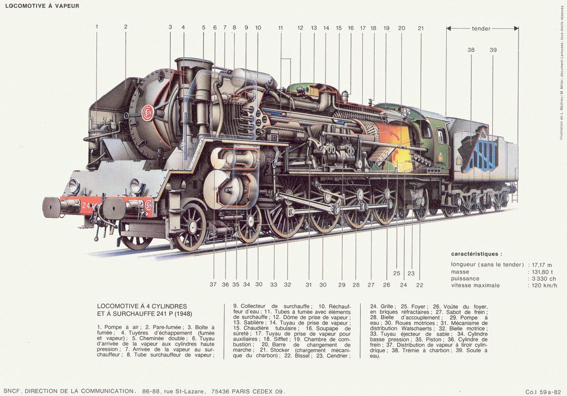 SNCF 240P cross-sectional diagram