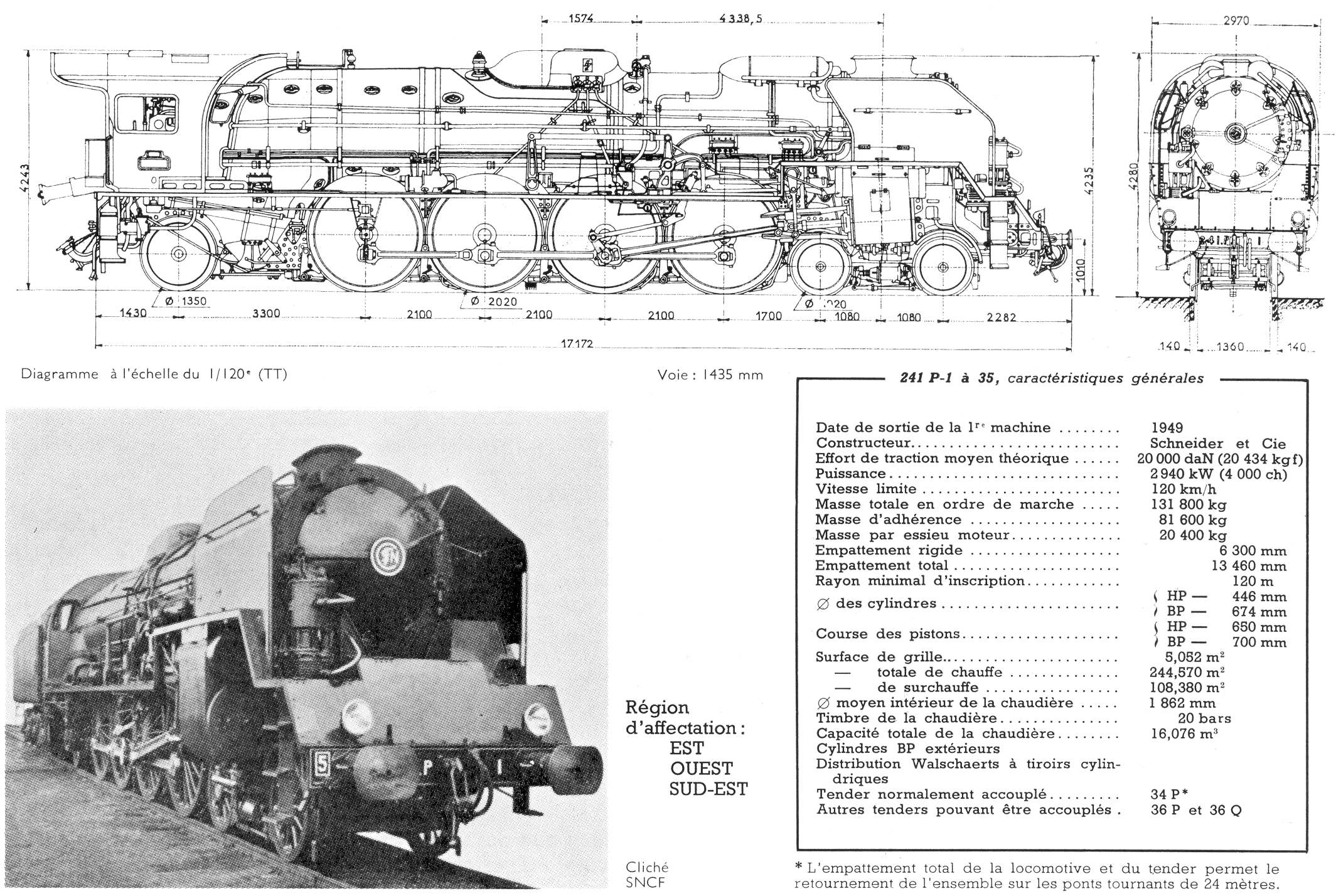 241P steam locomotive technical details