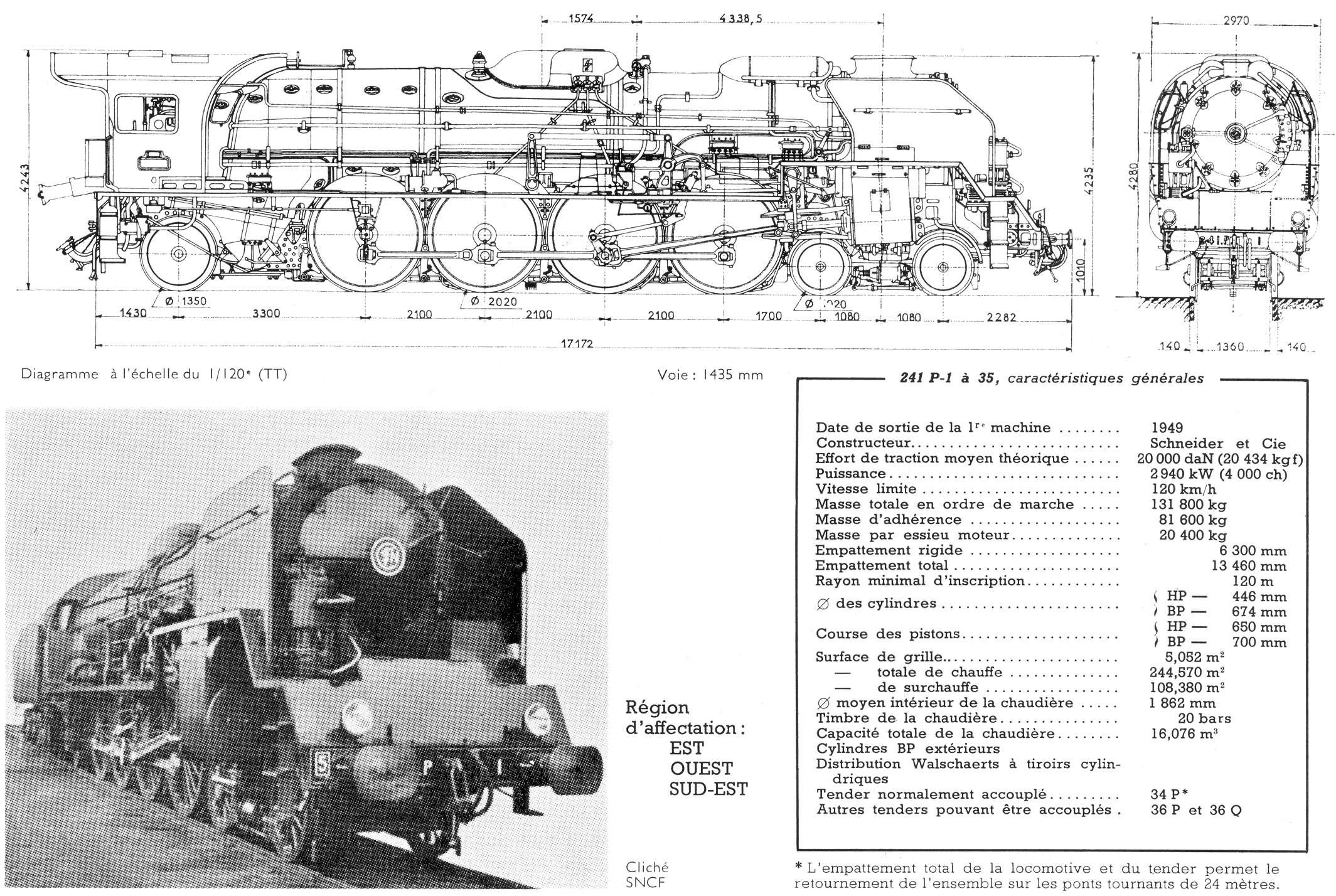 241P steam locomotive technical details
