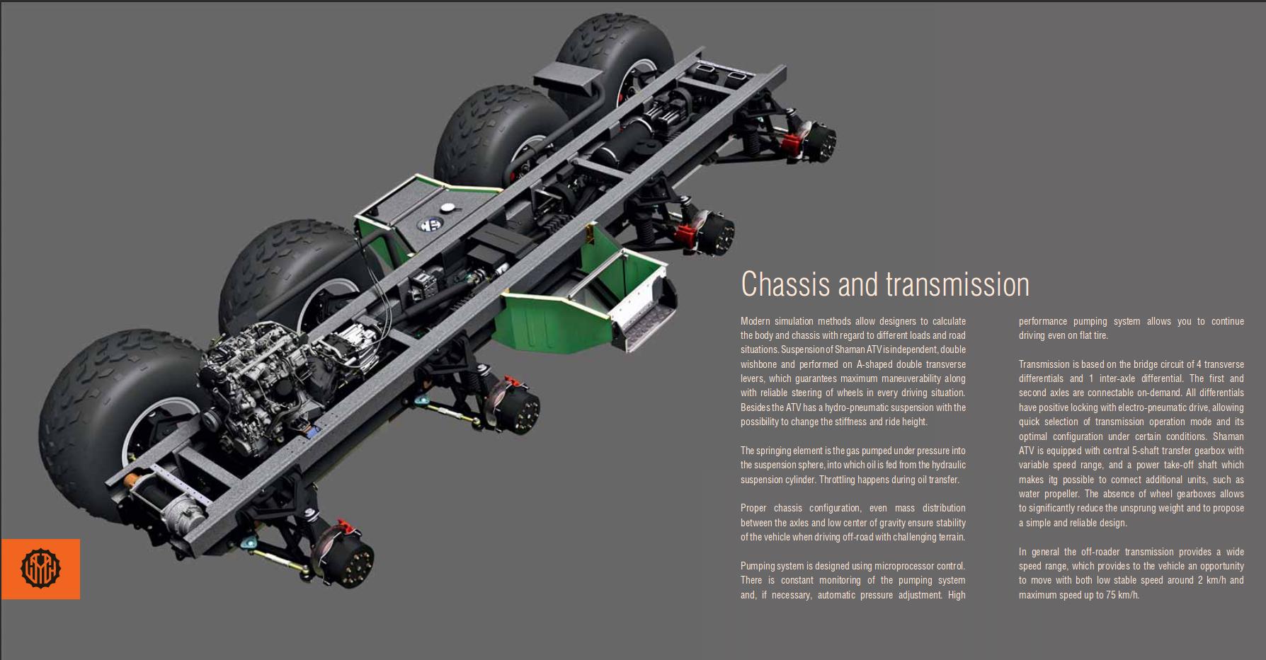 Avtoros Shaman chassis suspension transmission