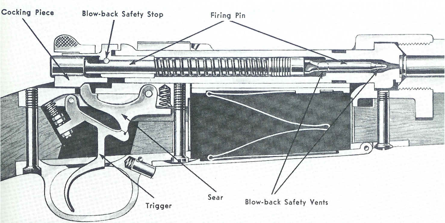 Winchester Model 70 pre-64 rifle action diagram