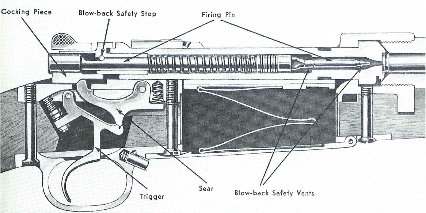 Winchester Model 70 pre-64 rifle action diagram
