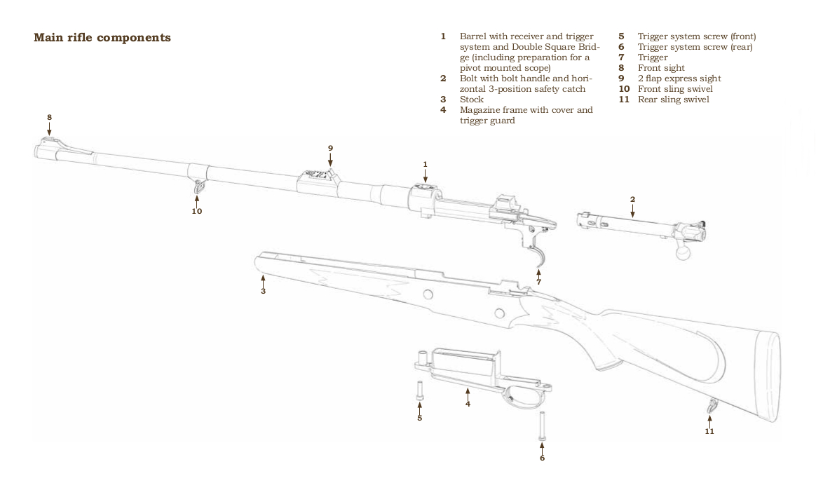 Mauser M98 rifle diagram