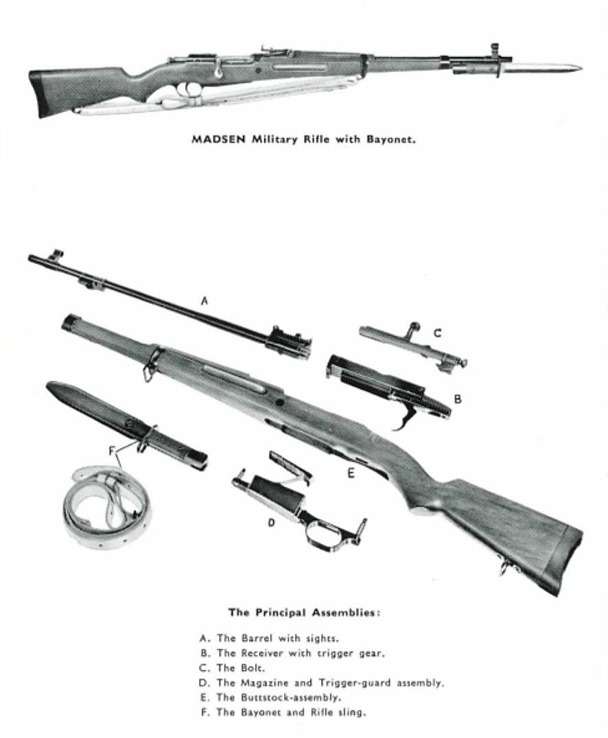 Madsen M47 rifle diagram