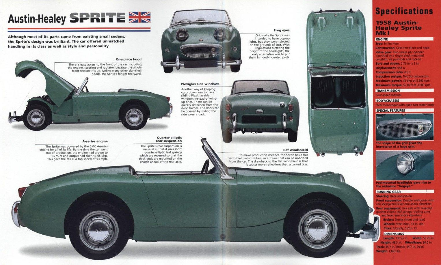 Austin-Healey Sprite Mk1 advertisement