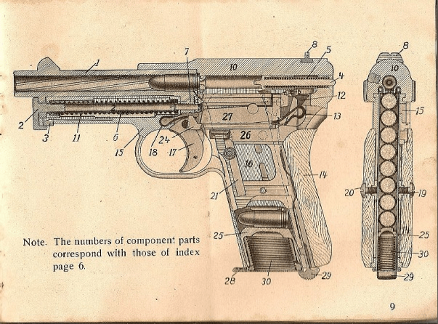 Mauser Pistol diagram