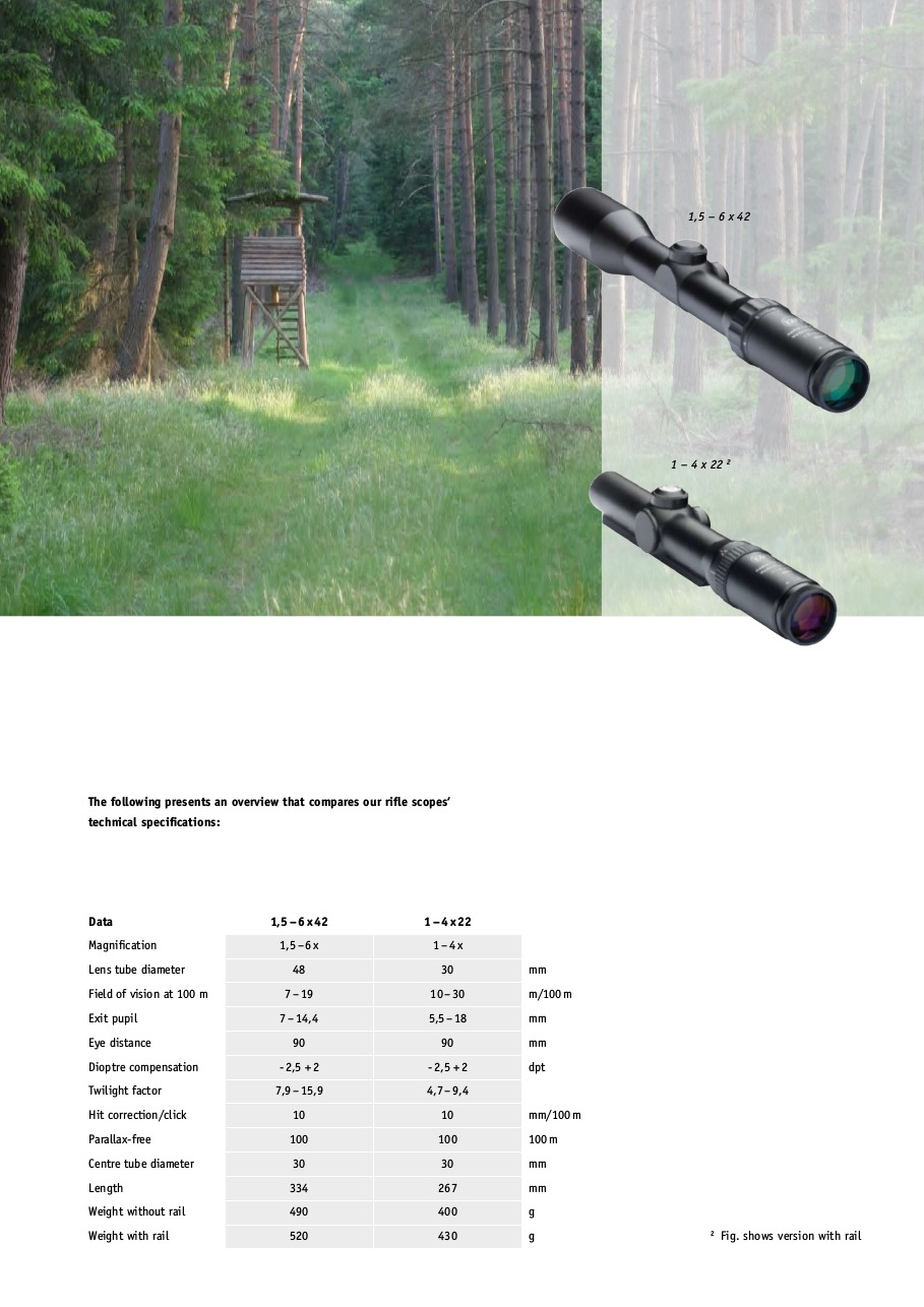 Kaps Classic Line riflescopes