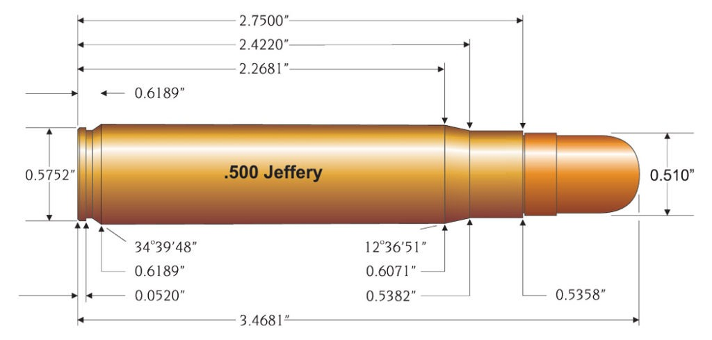 Jeffery cartridge dimension diagram