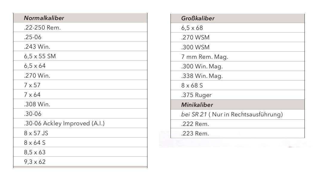 Heym SR21 caliber chart